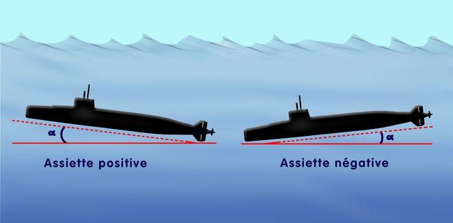 Le transfert d'eau d'une caisse d'assiette à l'autre permet de compenser la répartition des charges à l'intérieur du sous-marin et d'assurer son horizontalité. © DCNS