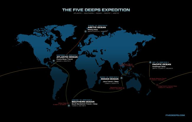 Carte des expéditions 5 Deep Dives © 5 Deep Dives