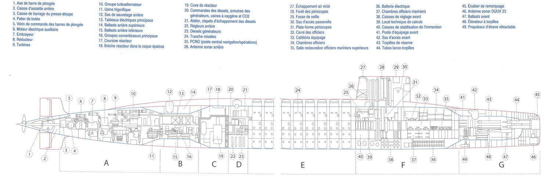 Plan en coupe du Redoutable légendé © Navires et Histoire HS n°24