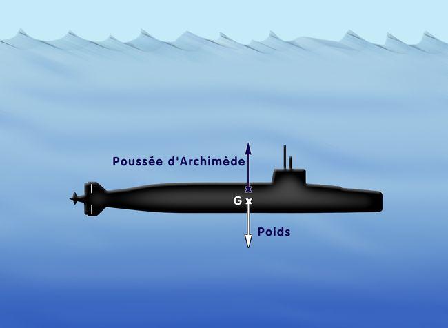 Le poids du sous-marin doit correspondre à la poussée d'Archimède, soit au poids du volume d'eau de mer qu'il déplace. © DCNS